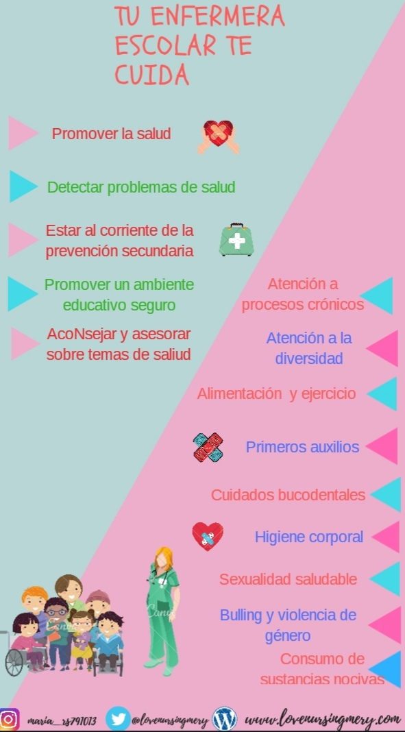 Infografía Enfermeria Escolar